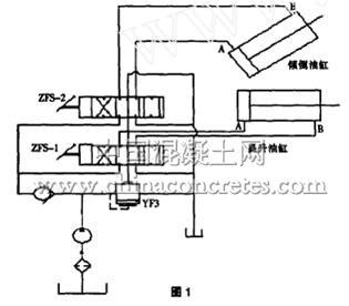 jdy500混凝土搅拌机液压系统的优化改进