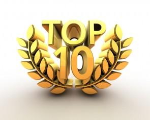 [砼网统计]2015年世界混凝土企业十强评选揭晓