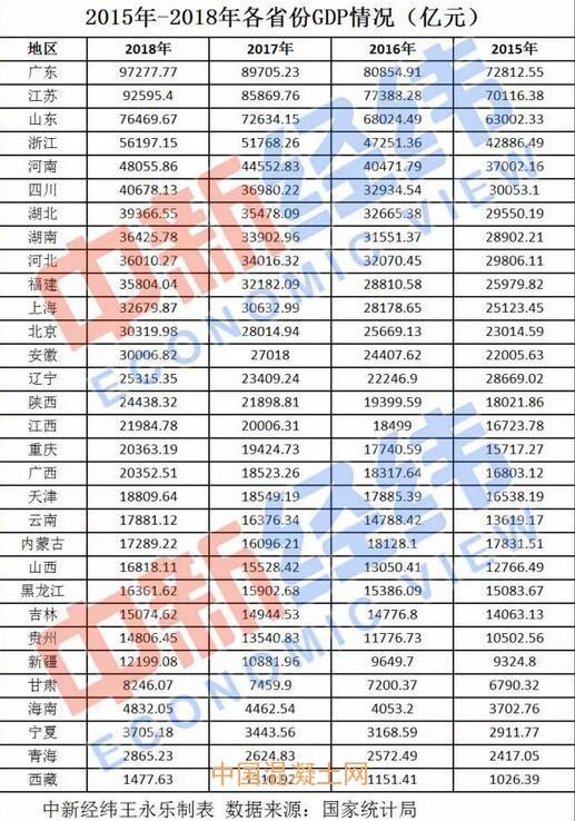 2020海南省gdp_海南省冬交会2020